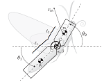 A two-link rigid-body model of sagittal plane dynamics can be used to describe how rapid adjustments of the thoracic abdominal angle.