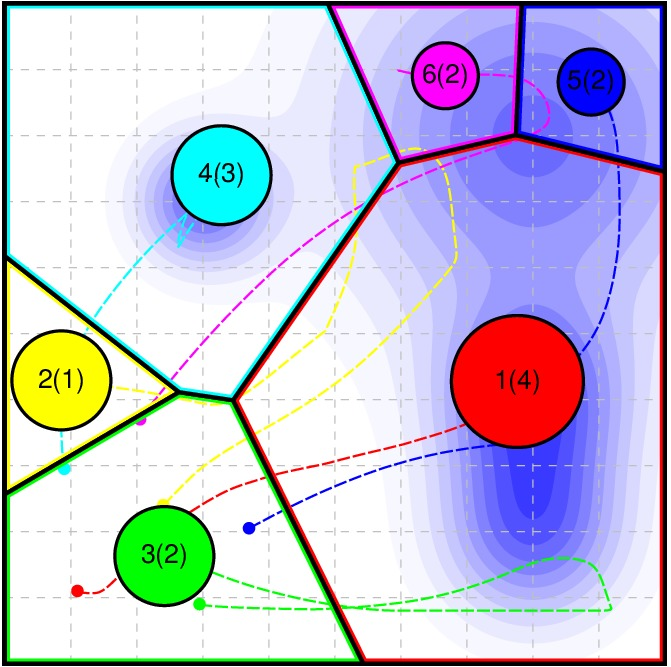 Initial and final configurations of a heterogeneous robot network