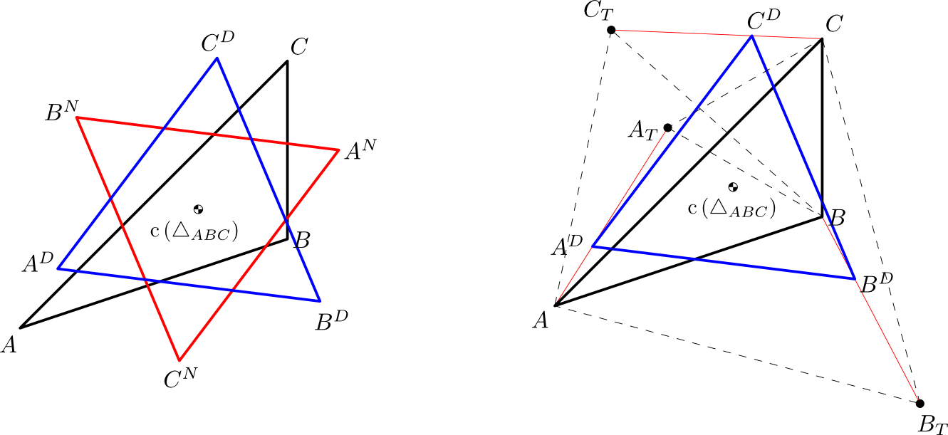 On the Optimality of Napoleon Triangles